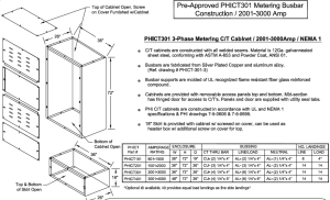 PEPCO 2001 - 3000 Amp NEMA 1 CT Cabinet