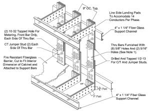 PEPCO 3001 - 4000 Amp NEMA 3R CT Cabinet