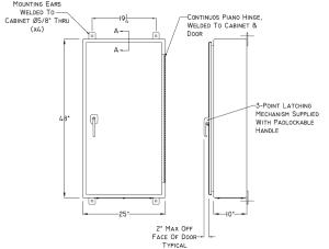 PEPCO 400 - 800 AMP NEMA 3R CT Cabinet