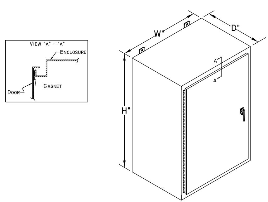 electrical trough box
