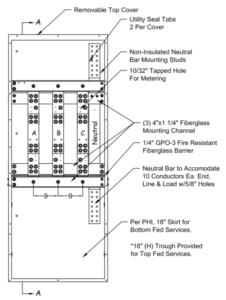 Metering Current Transformer Cabinet